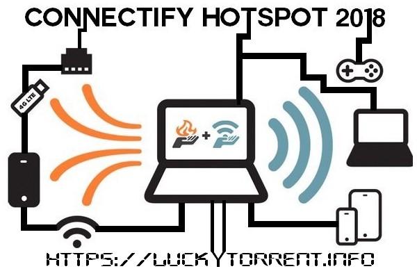 Connectify Hotspot 2018 Torrent